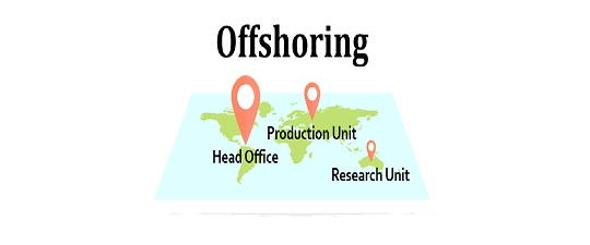 Offshore Outsourcing Definition