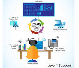 What is the best helpdesk ticketing system